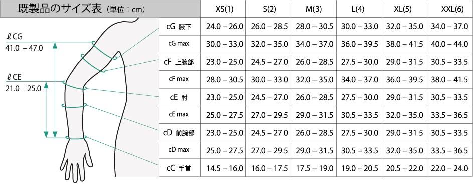 【サイズ表】Juzoダイナミック スリーブ/Juzoソフト スリーブ
