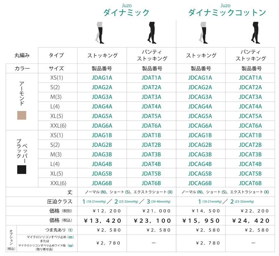 【価格表】Juzoダイナミック ストッキング/Juzoダイナミックコットン ストッキング