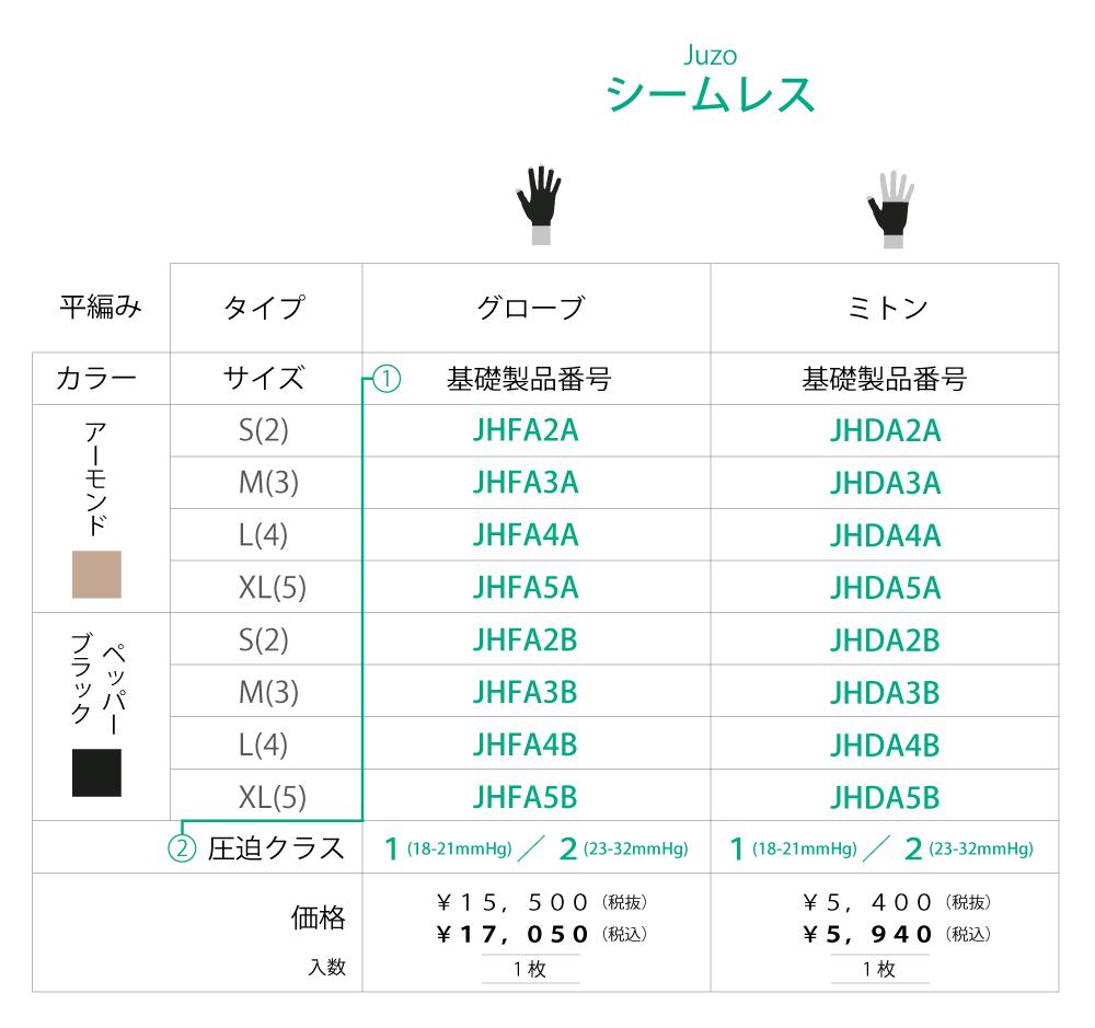 【価格表】Juzoシームレス