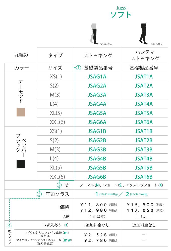 【価格表】Juzoソフト ストッキング