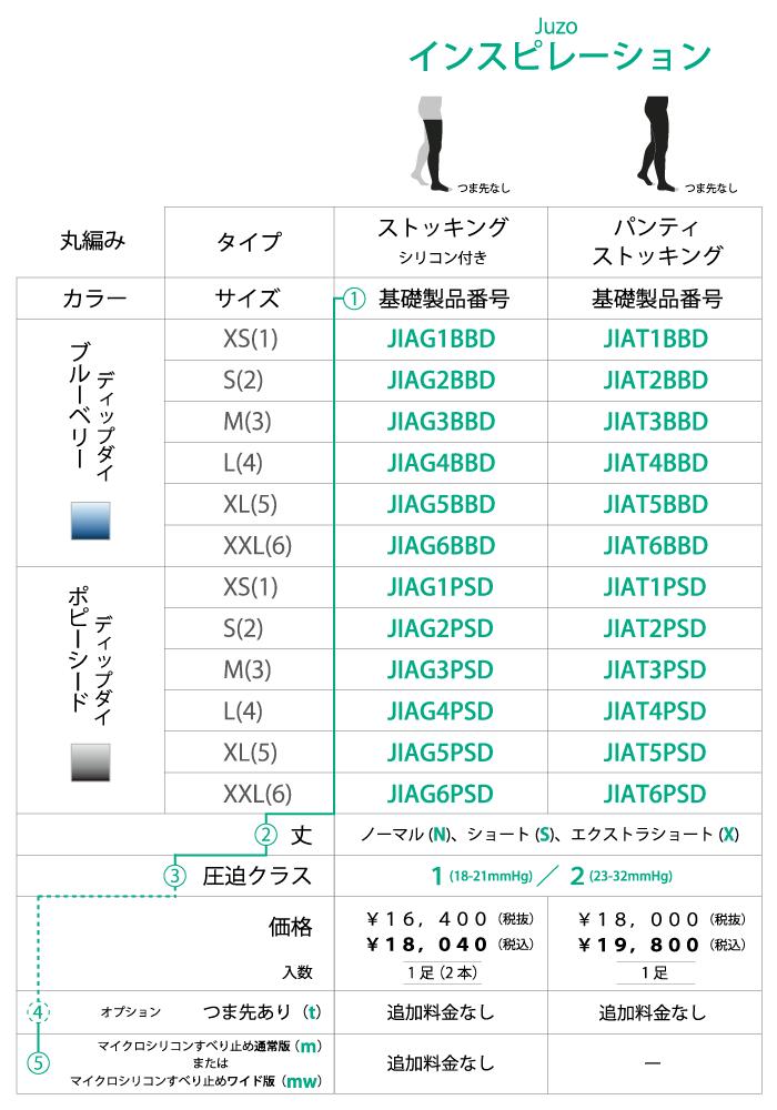 【価格表】Juzoインスピレーション
