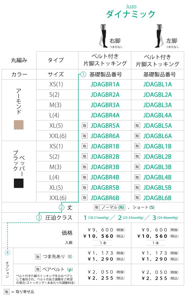 【価格表】Juzoダイナミック ベルト付き片脚ストッキング