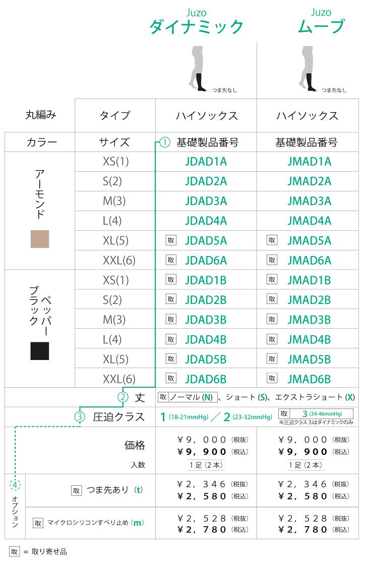 【価格表】Juzoダイナミック ハイソックス/Juzoムーブ ハイソックス